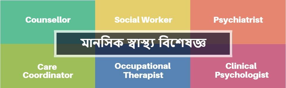 ItsOkay Bangladesh Expert Corner Banner